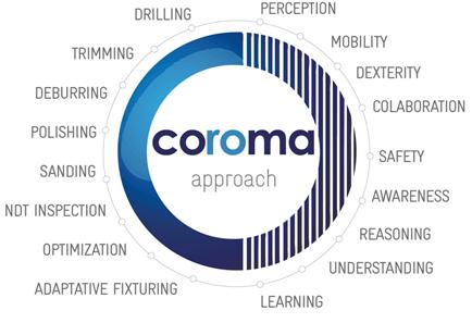 coroma1