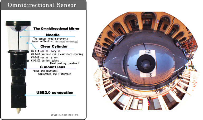 omnidirectional_sensor